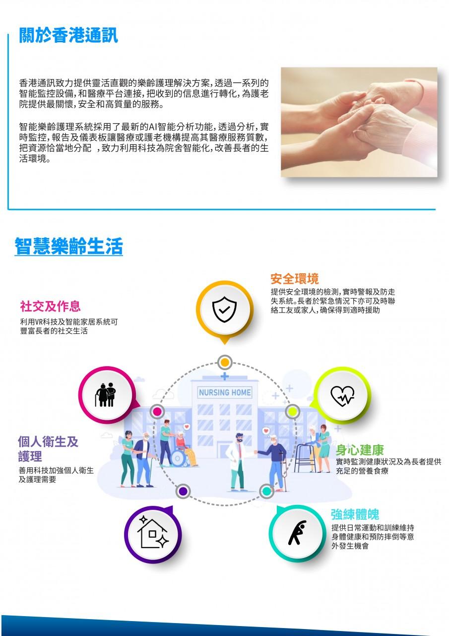 Smart Nursing Home_Catalog_ZH-02