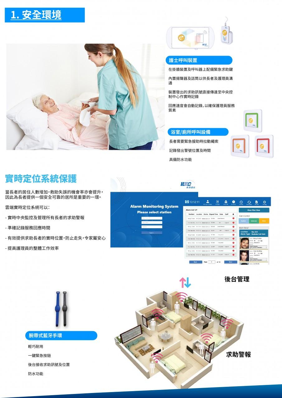 Smart Nursing   <a href=