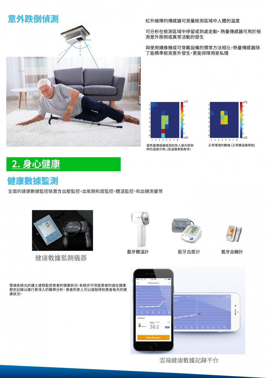 Smart Nursing Home_Catalog_ZH-06