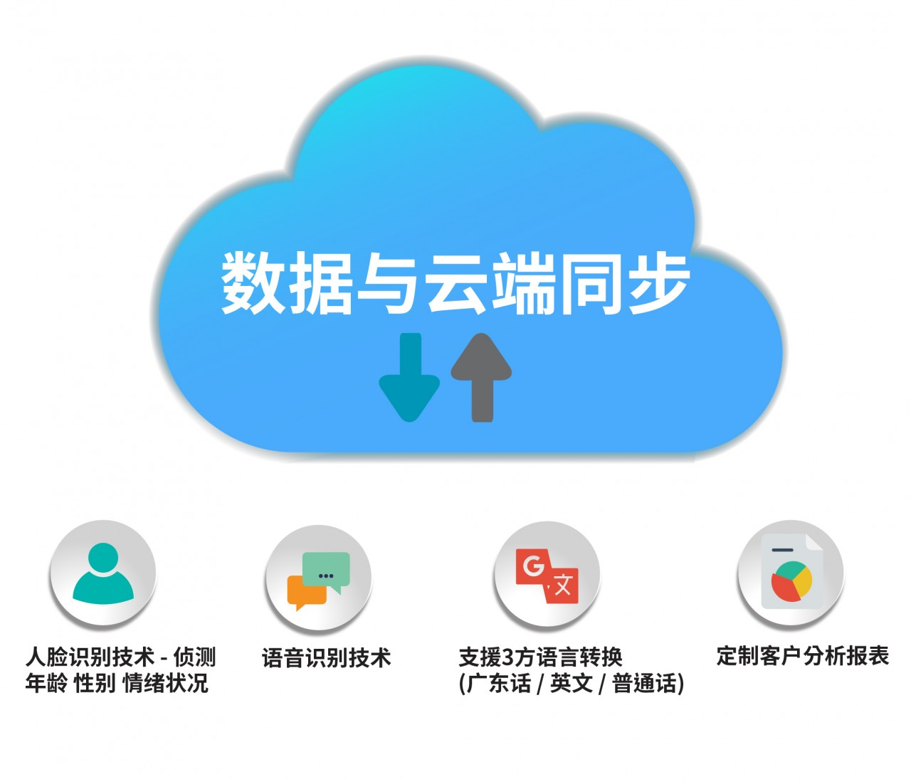 R03 website cloud