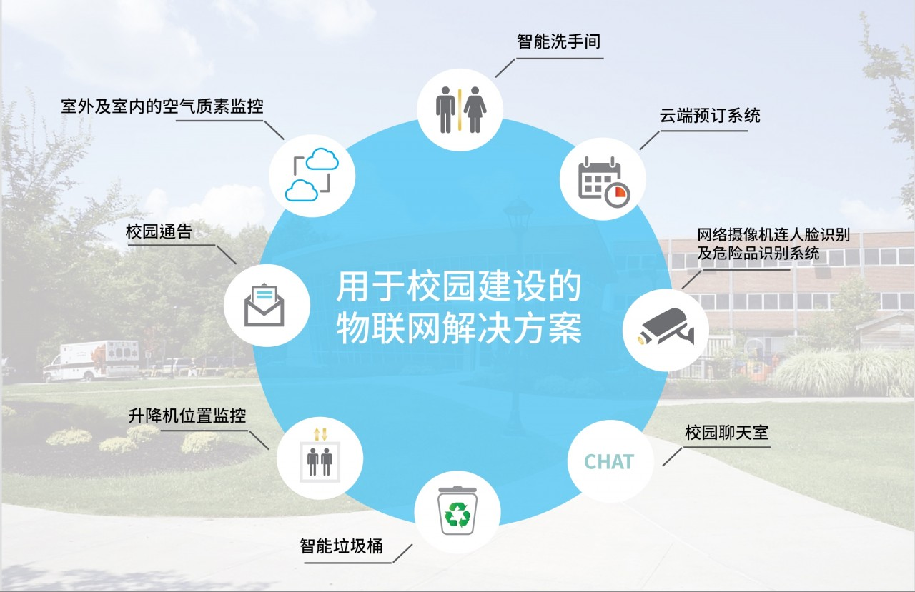 Healthy Campus Solution(CHI)-03