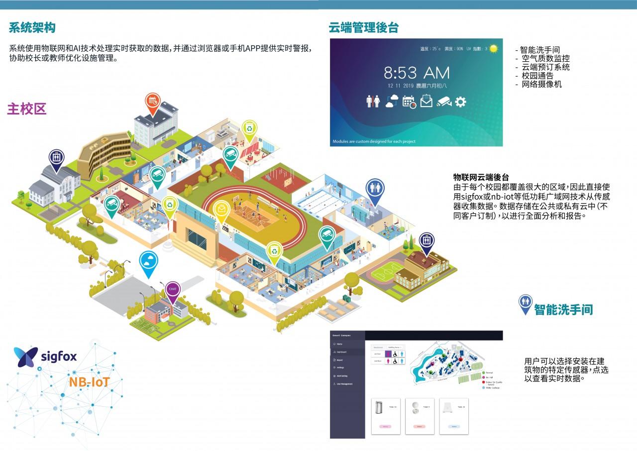 Healthy Campus Solution(CHI)-04_01-04