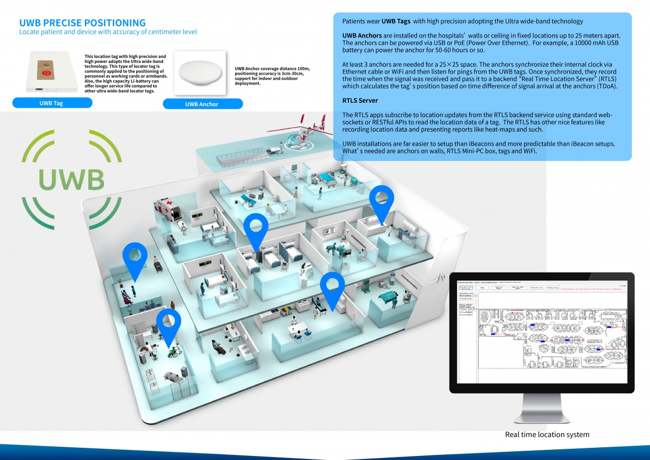 Smart Nursing Home_Catalog-04