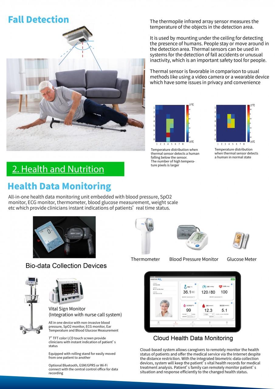 Smart Nursing Home_Catalog-06