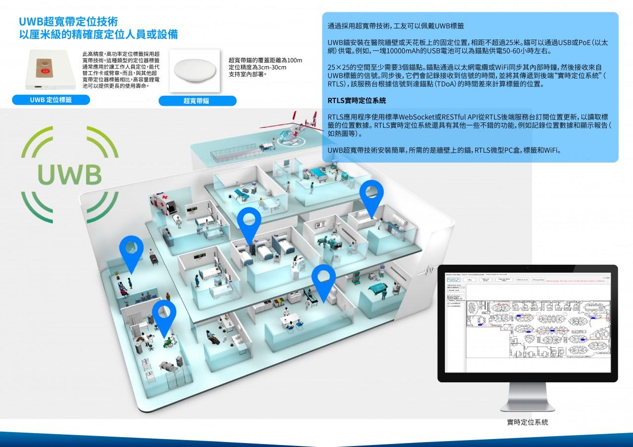 Smart Nursing Home_Catalog_ZH-04