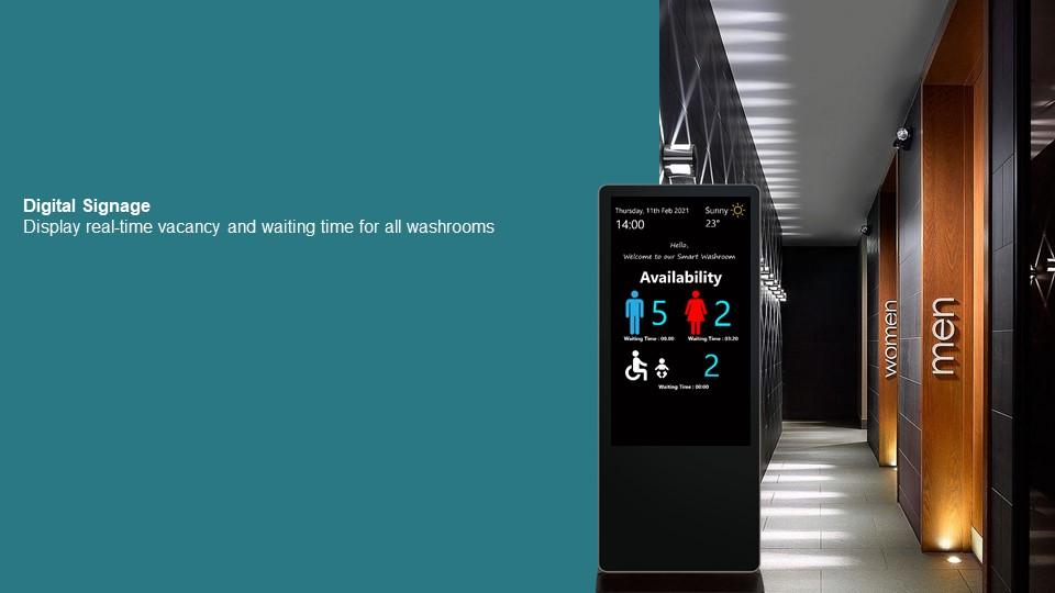 Smart Washroom_HKC_2021